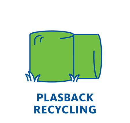 Plasback soft plastic recycling